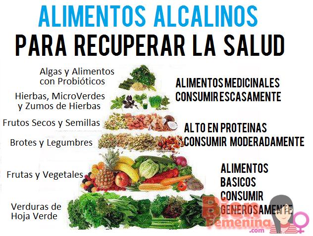 bajar de peso es la dieta alcalina